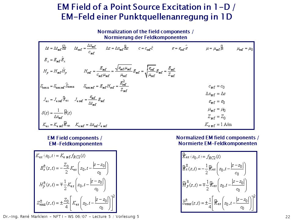 EM Field of a Point Source Excitation in 1-D / EM-Feld einer Punktquellenanregung in 1D