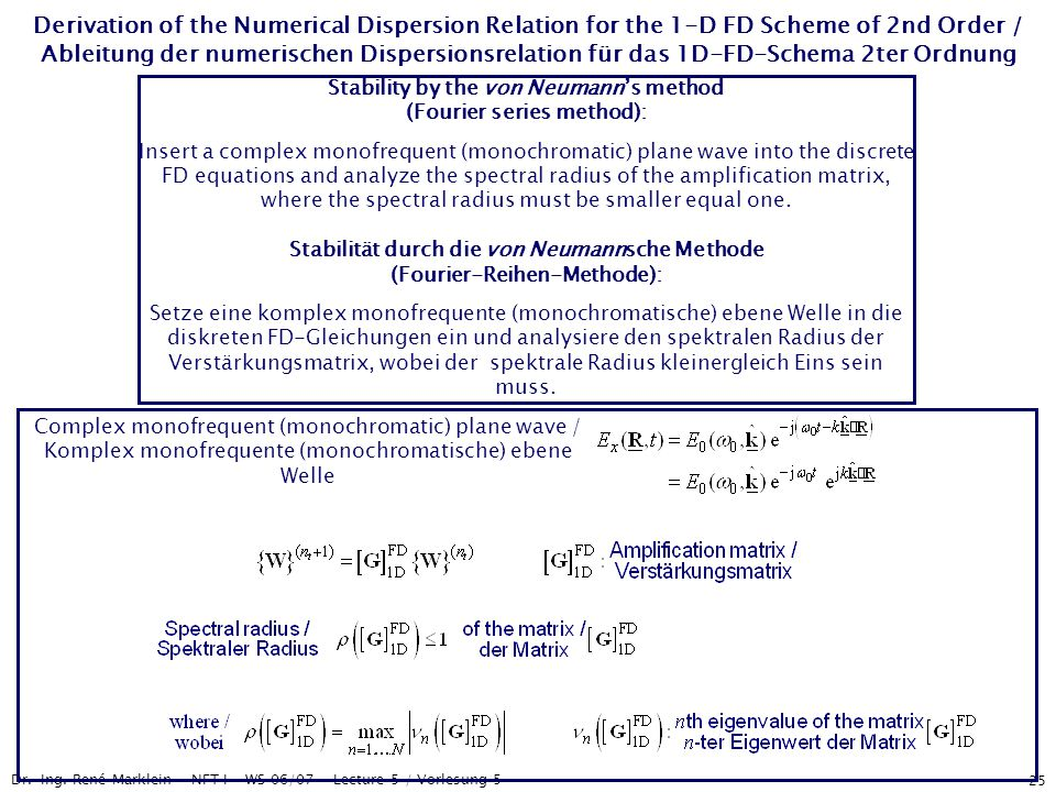 Derivation of the Numerical Dispersion Relation for the 1-D FD Scheme of 2nd Order / Ableitung der numerischen Dispersionsrelation für das 1D-FD-Schema 2ter Ordnung