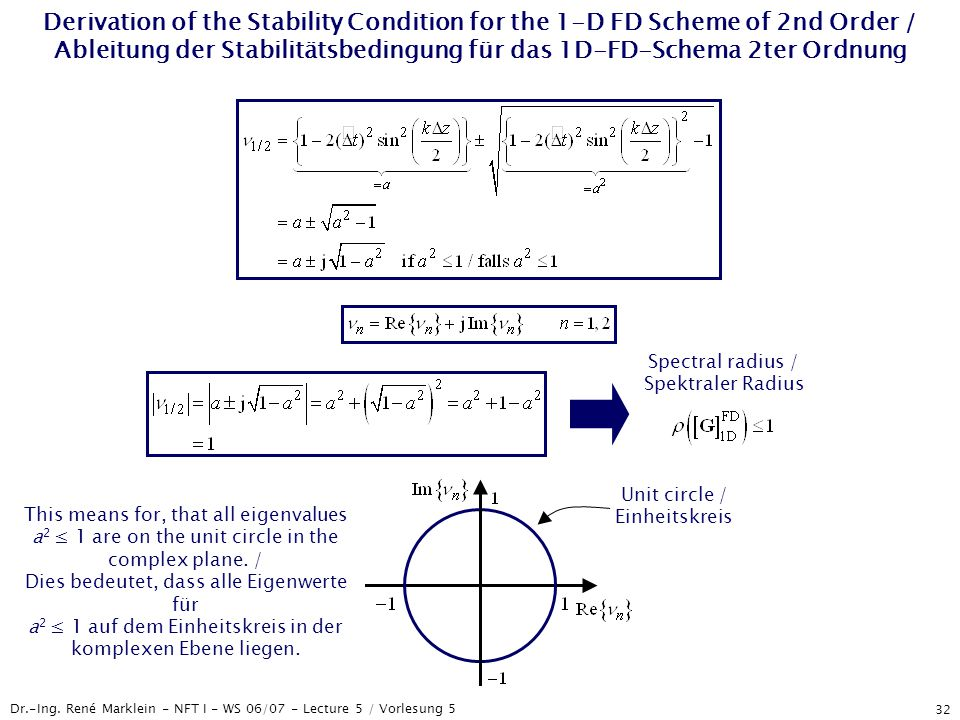 Derivation of the Stability Condition for the 1-D FD Scheme of 2nd Order / Ableitung der Stabilitätsbedingung für das 1D-FD-Schema 2ter Ordnung