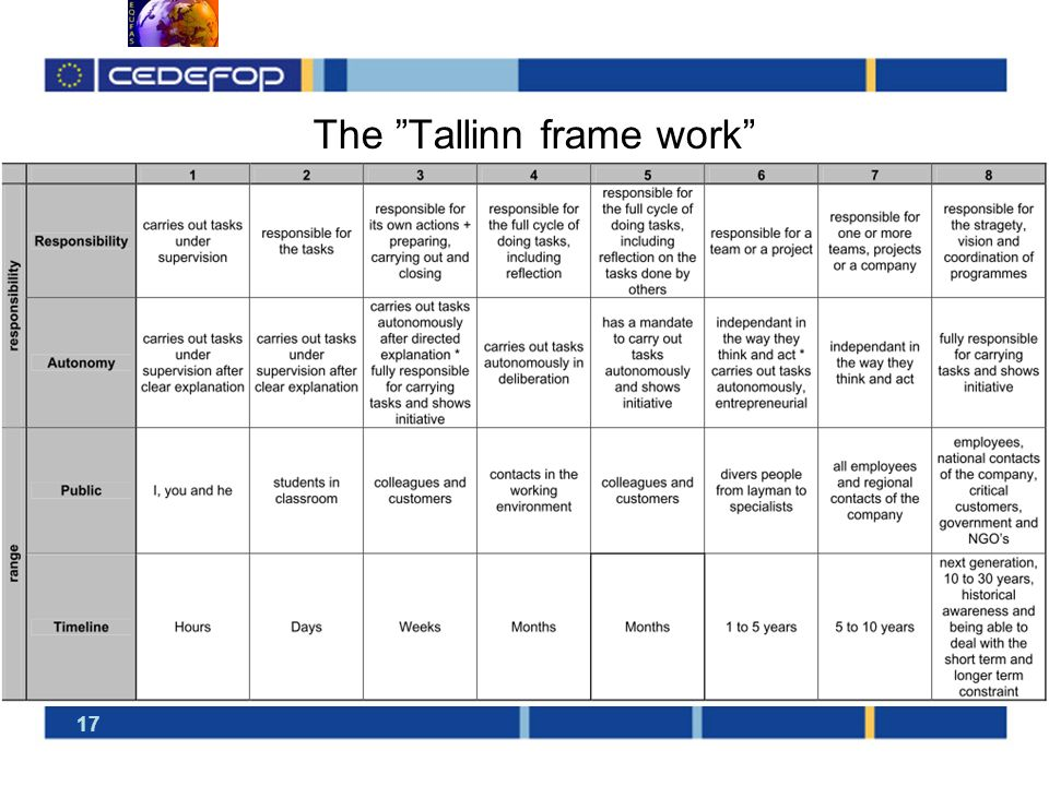 The Tallinn frame work