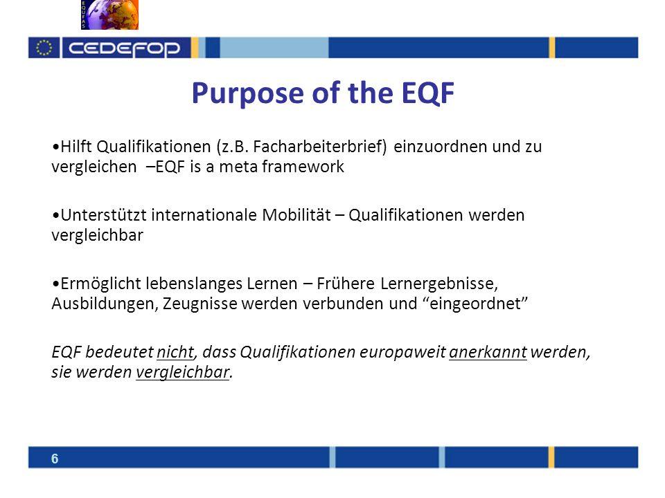 Purpose of the EQFHilft Qualifikationen (z.B. Facharbeiterbrief) einzuordnen und zu vergleichen –EQF is a meta framework.