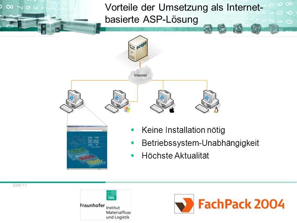 Vorteile der Umsetzung als Internet-basierte ASP-Lösung