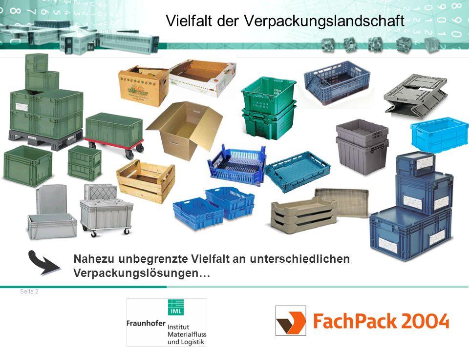 Vielfalt der Verpackungslandschaft