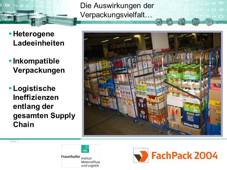 Die Auswirkungen der Verpackungsvielfalt…