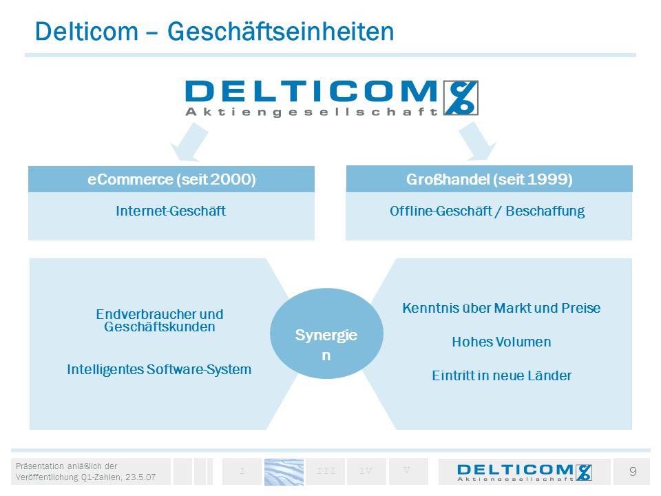 Delticom – Geschäftseinheiten
