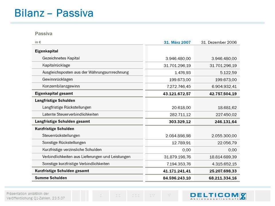 Bilanz – Passiva