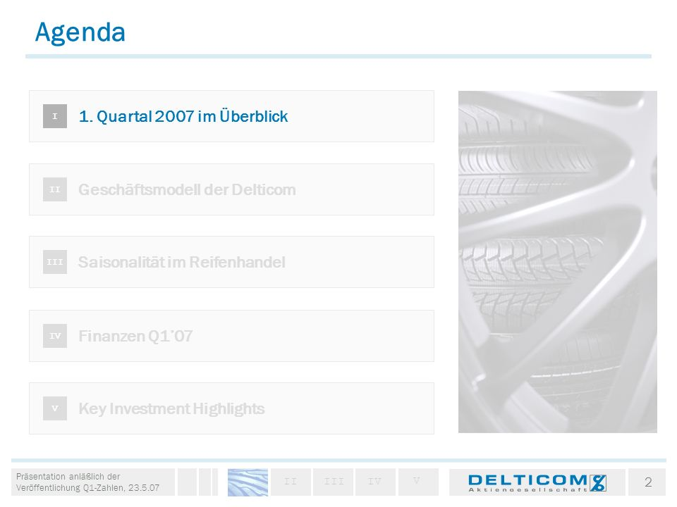 Agenda 1. Quartal 2007 im Überblick Geschäftsmodell der Delticom