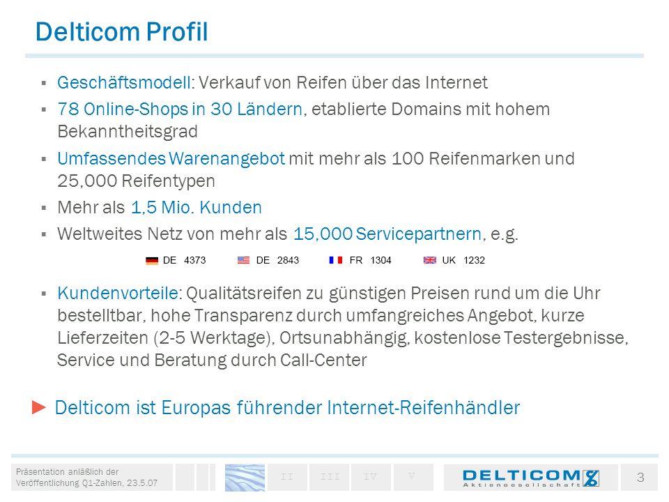 Delticom Profil Geschäftsmodell: Verkauf von Reifen über das Internet. 78 Online-Shops in 30 Ländern, etablierte Domains mit hohem Bekanntheitsgrad.