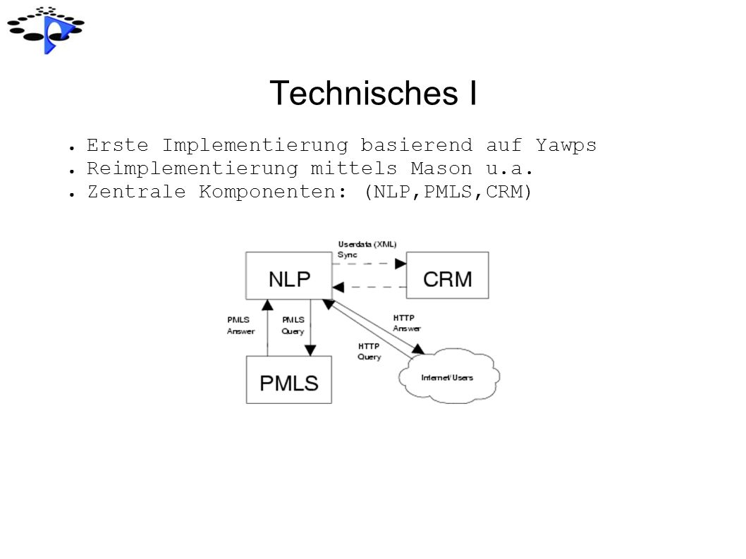Technisches I Erste Implementierung basierend auf Yawps