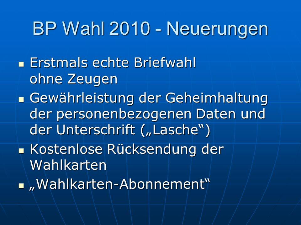 BP Wahl 2010 - Neuerungen Erstmals echte Briefwahl ohne Zeugen