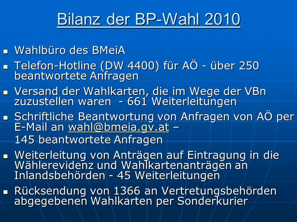 Bilanz der BP-Wahl 2010 Wahlbüro des BMeiA