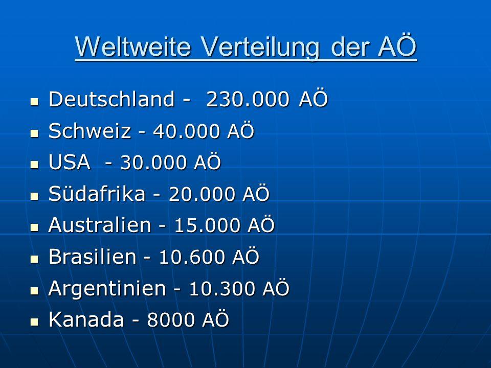 Weltweite Verteilung der AÖ