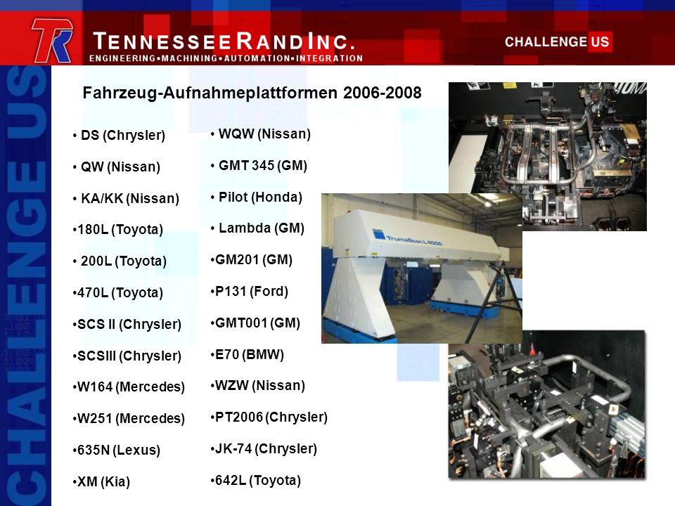 Fahrzeug-Aufnahmeplattformen 2006-2008