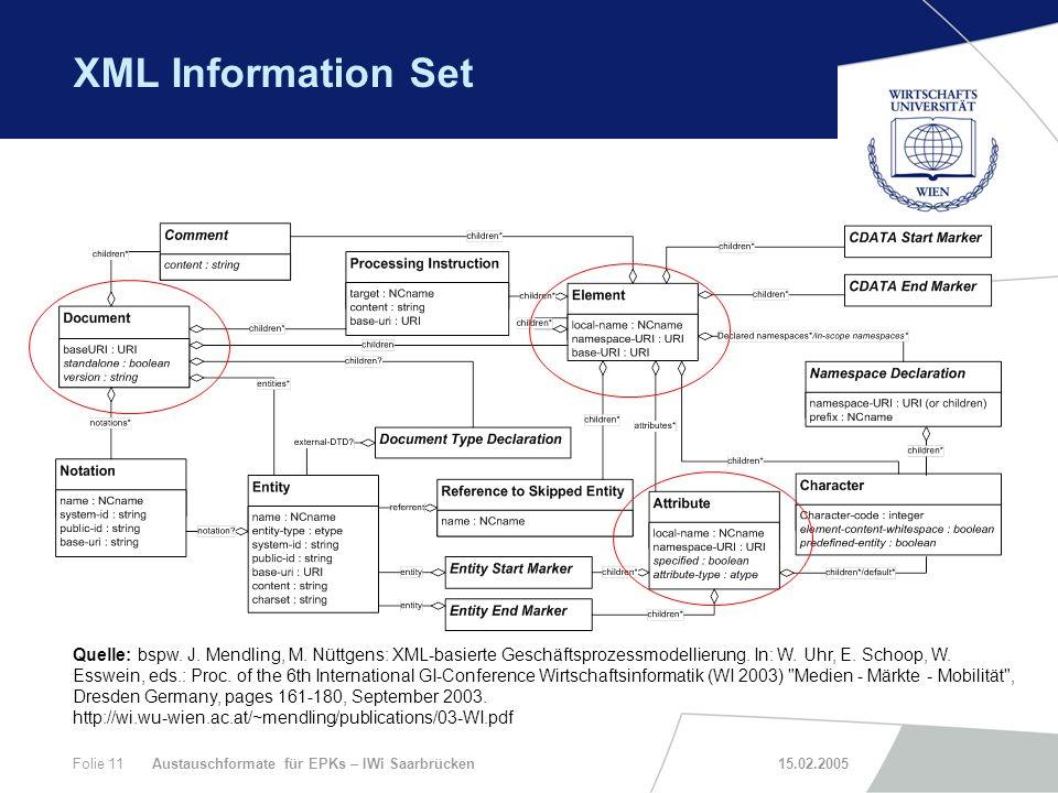 XML Information Set
