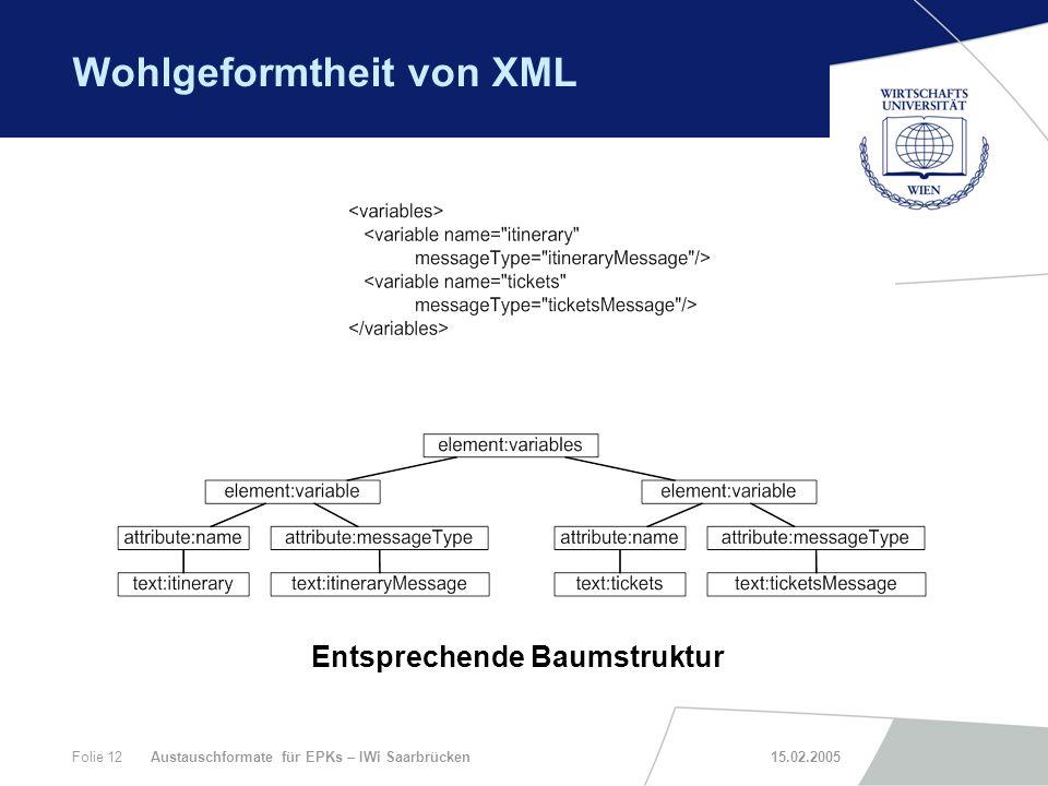 Wohlgeformtheit von XML