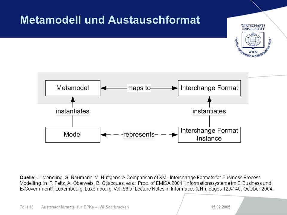 Metamodell und Austauschformat