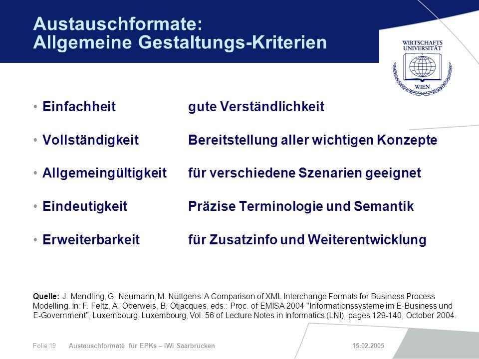 Austauschformate: Allgemeine Gestaltungs-Kriterien
