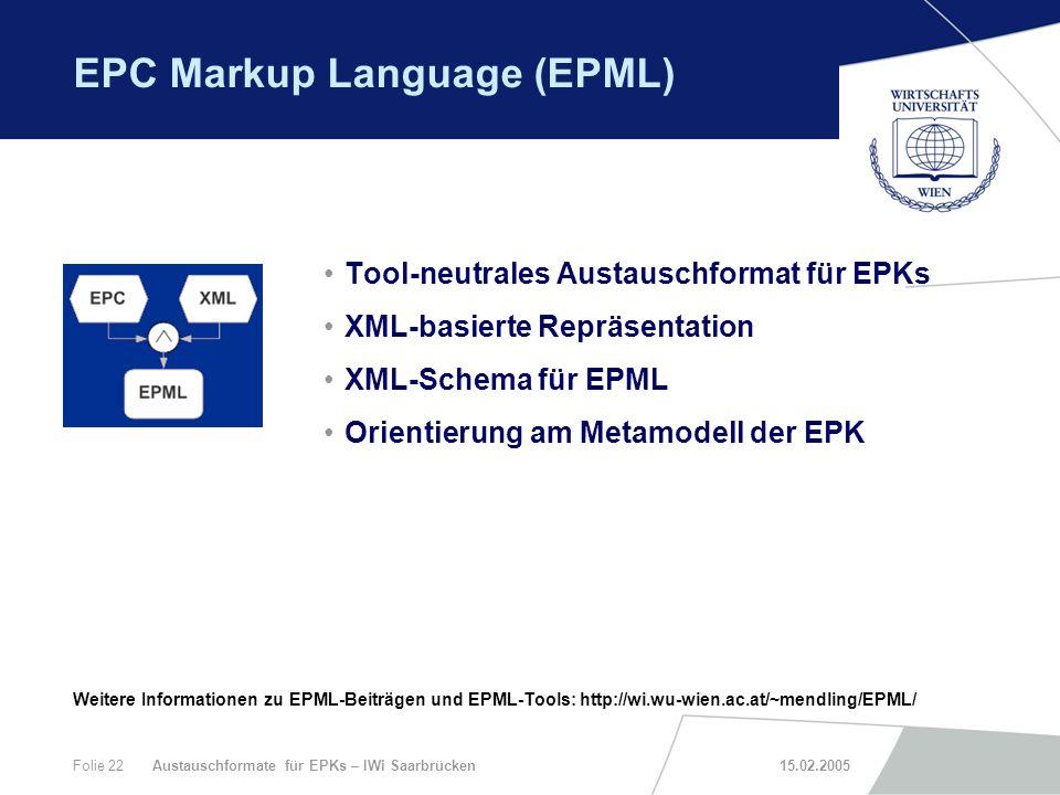 EPC Markup Language (EPML)