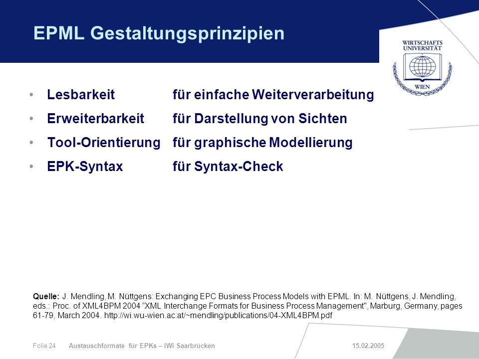 EPML Gestaltungsprinzipien