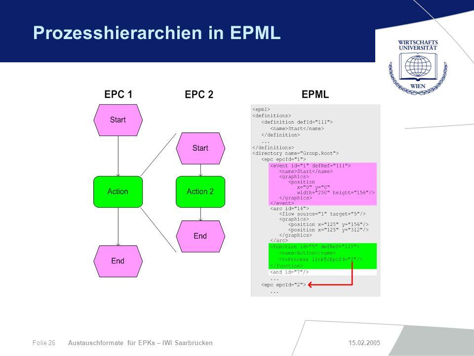 Prozesshierarchien in EPML