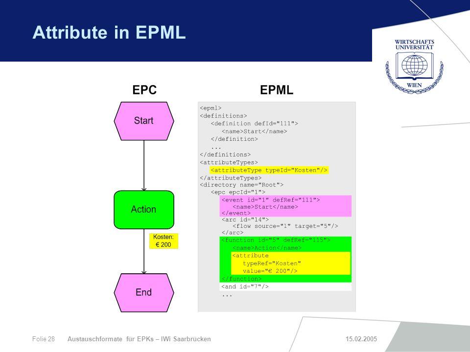 Attribute in EPML Austauschformate für EPKs – IWi Saarbrücken 15.02.2005