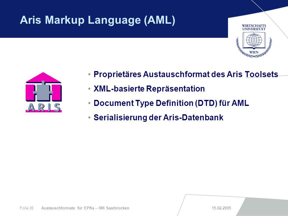 Aris Markup Language (AML)