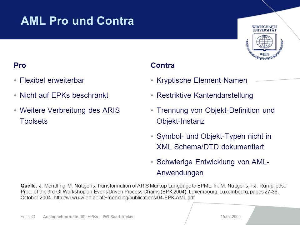 AML Pro und Contra Pro Flexibel erweiterbar Nicht auf EPKs beschränkt