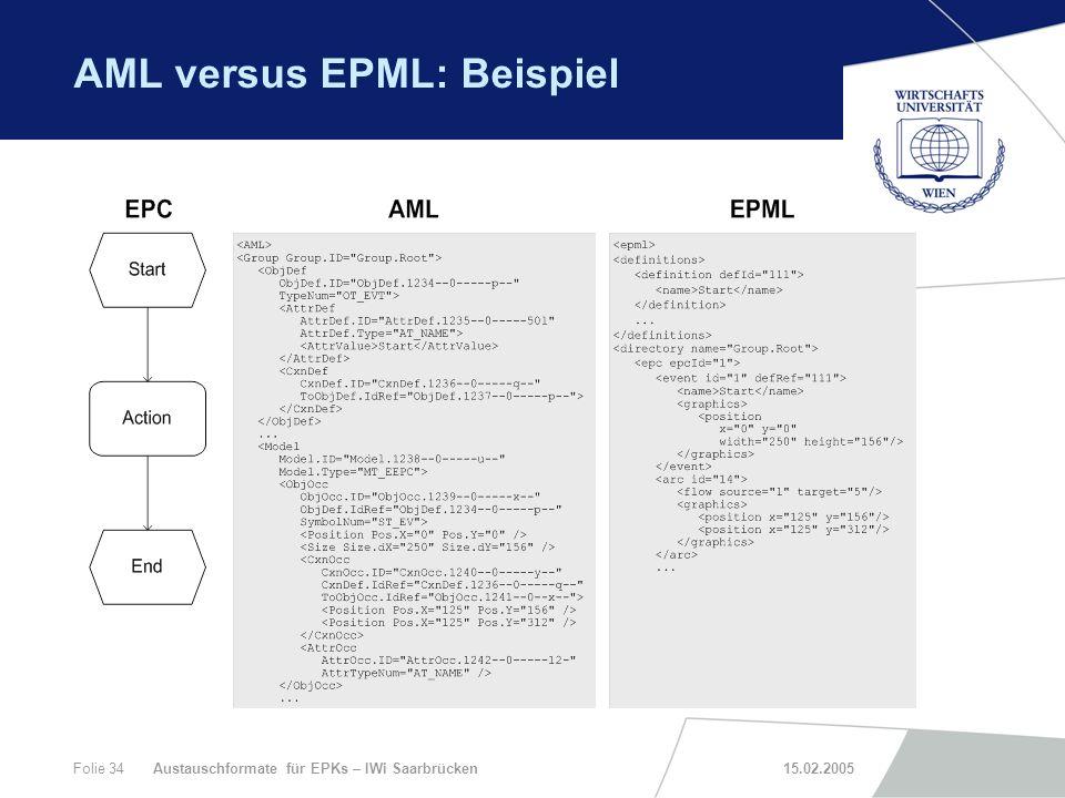 AML versus EPML: Beispiel