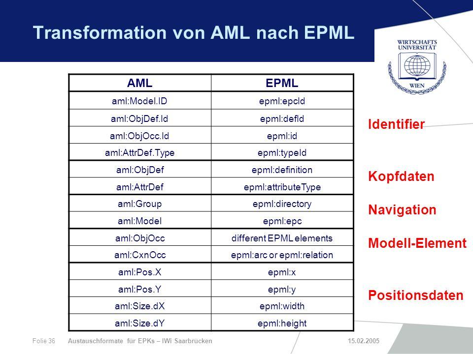 Transformation von AML nach EPML