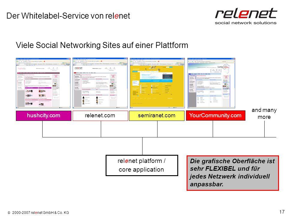 Der Whitelabel-Service von relenet