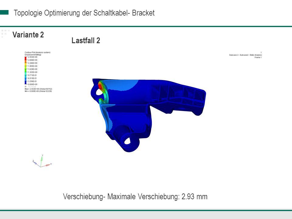 Verschiebung- Maximale Verschiebung: 2.93 mm