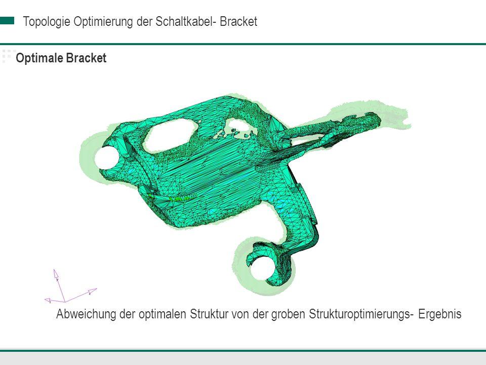 Optimale Bracket Abweichung der optimalen Struktur von der groben Strukturoptimierungs- Ergebnis