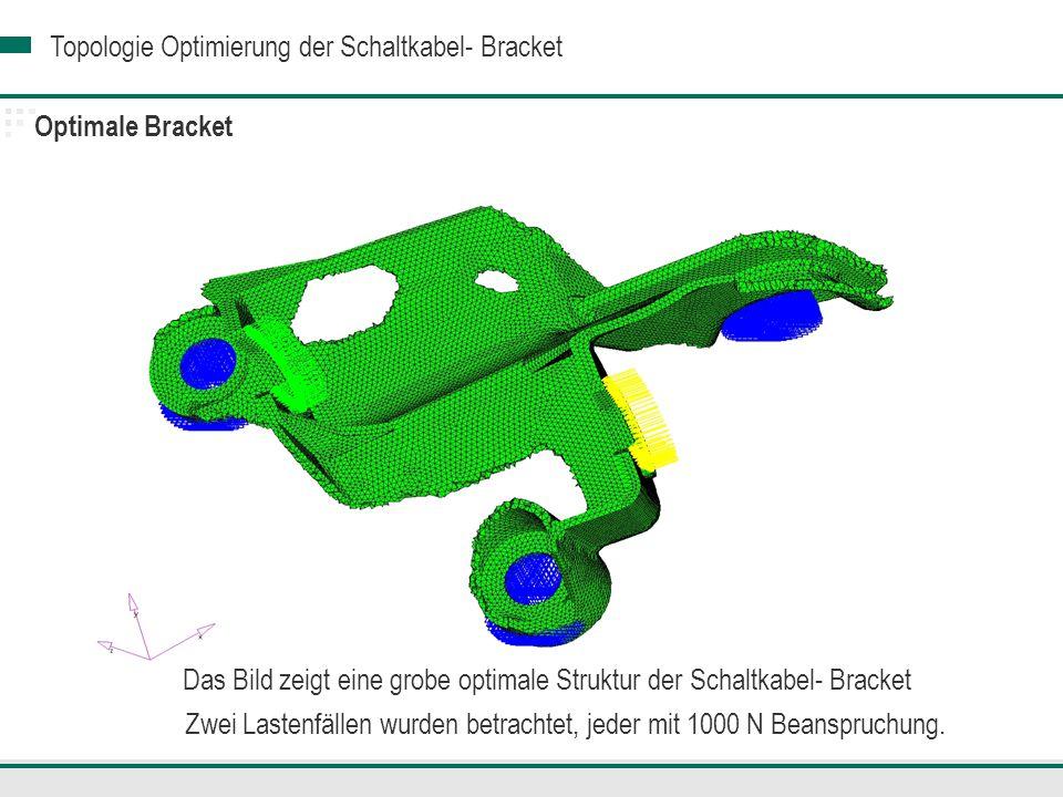 Das Bild zeigt eine grobe optimale Struktur der Schaltkabel- Bracket