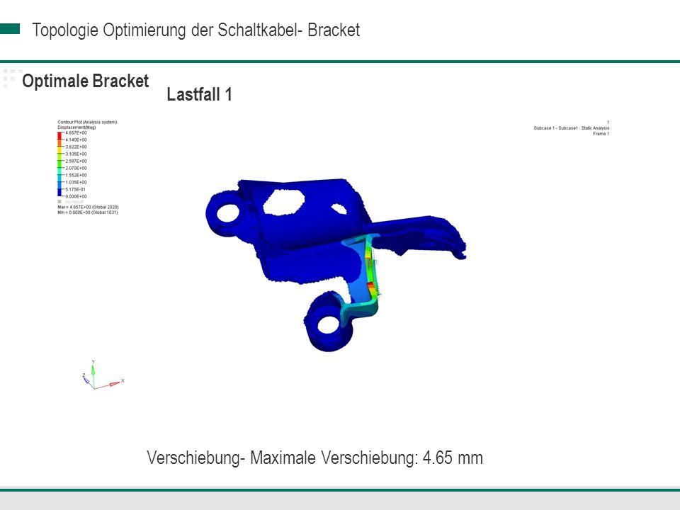 Verschiebung- Maximale Verschiebung: 4.65 mm