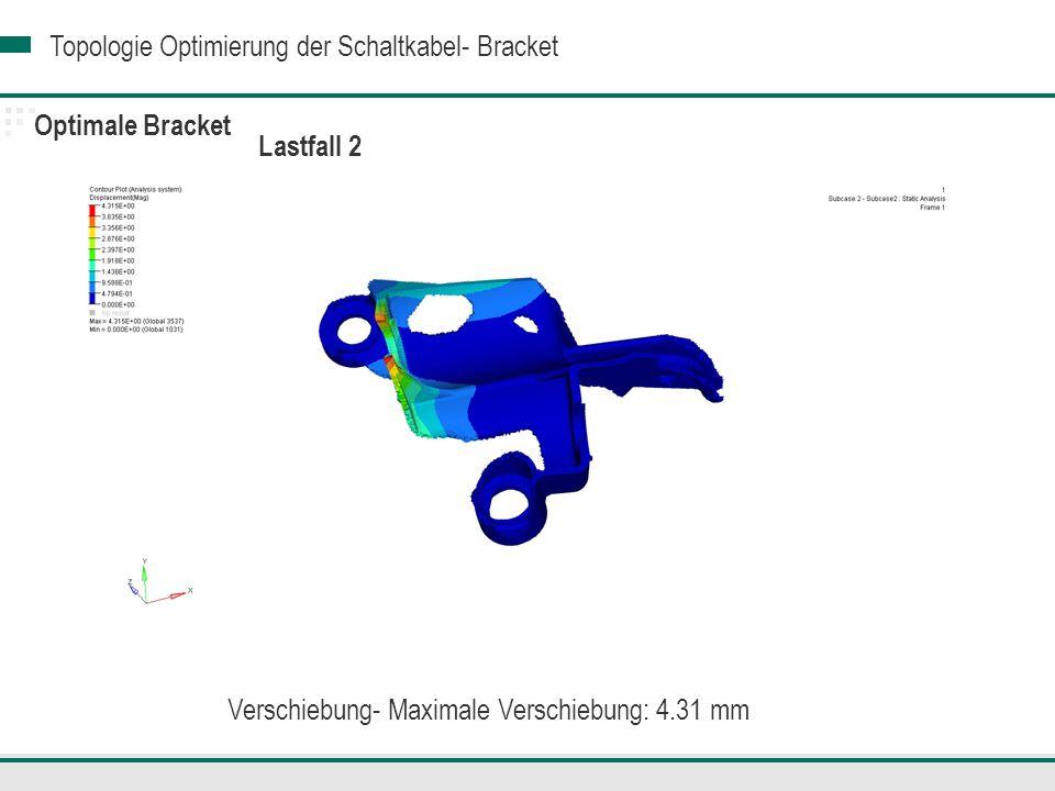 Verschiebung- Maximale Verschiebung: 4.31 mm