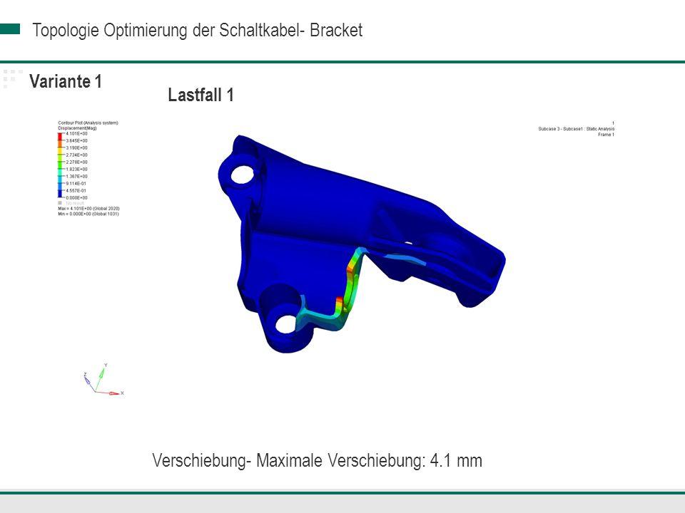Verschiebung- Maximale Verschiebung: 4.1 mm