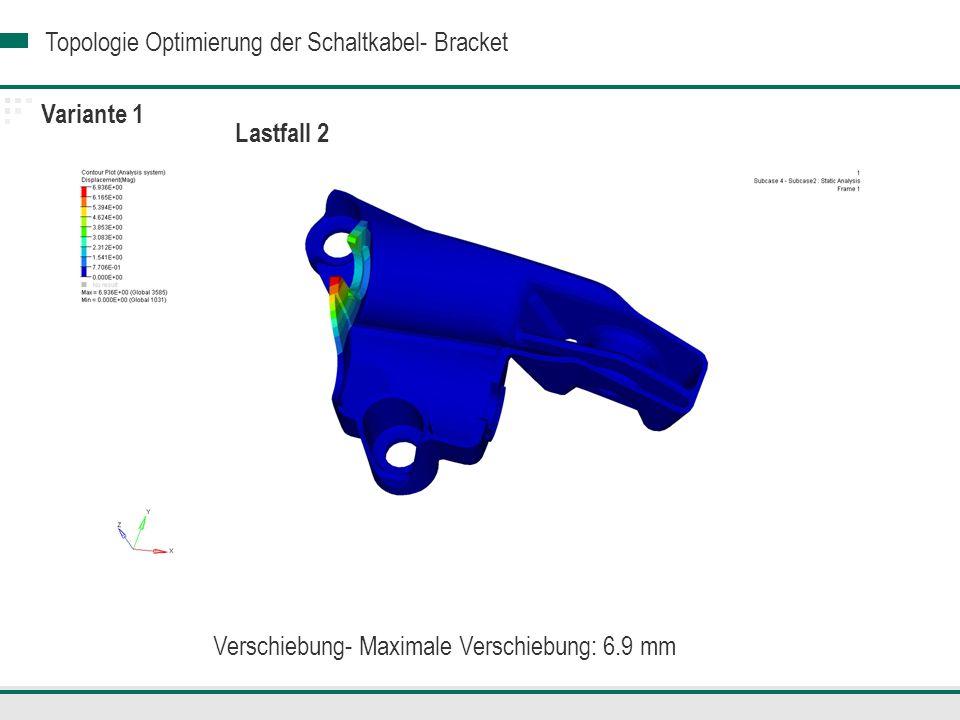 Verschiebung- Maximale Verschiebung: 6.9 mm