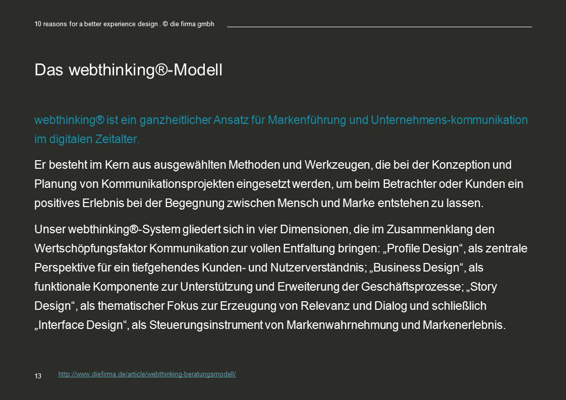 Das webthinking®-Modell