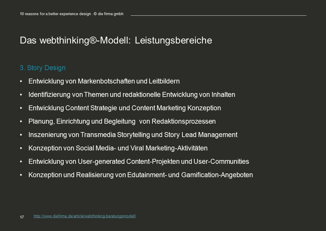 Das webthinking®-Modell: Leistungsbereiche