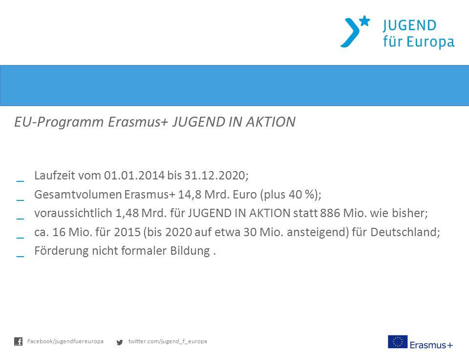 Das Programm EU-Programm Erasmus+ JUGEND IN AKTION