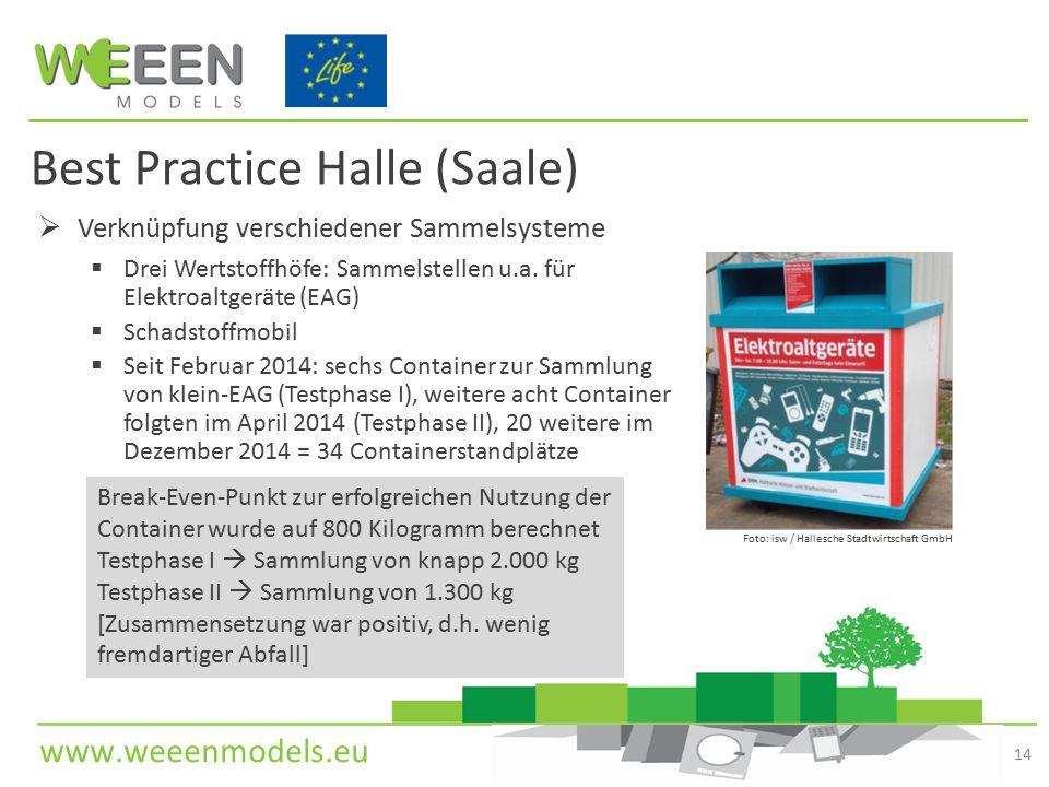Best Practice Halle (Saale)