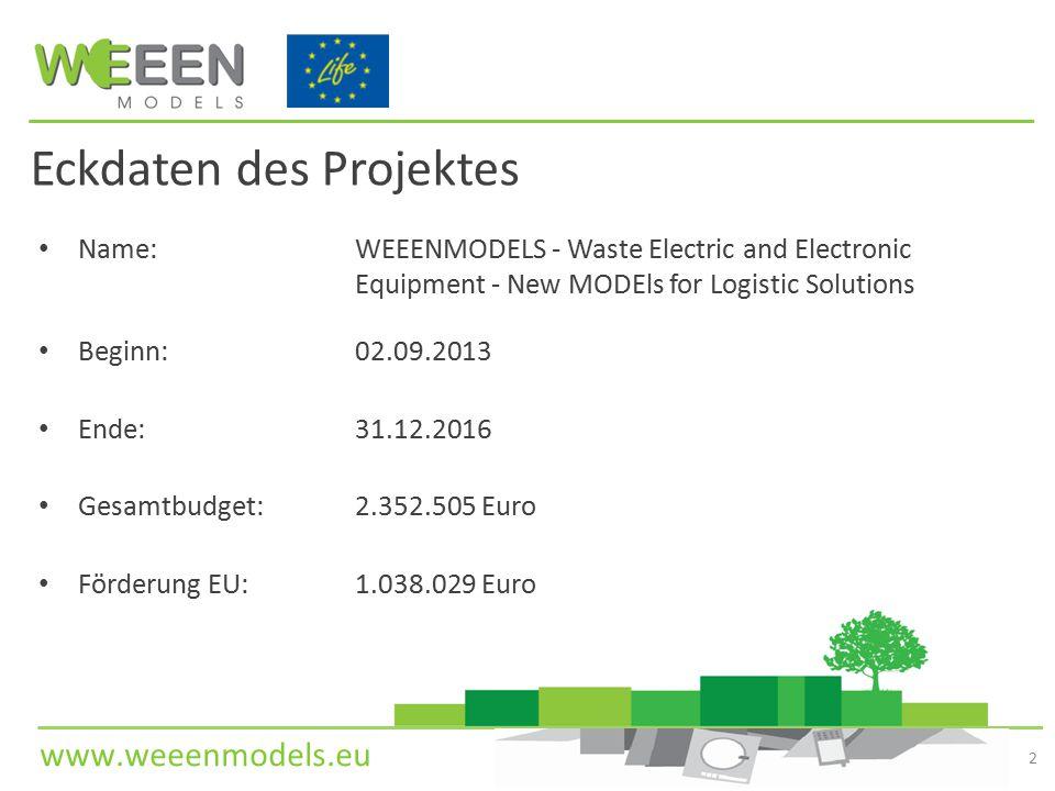Eckdaten des Projektes