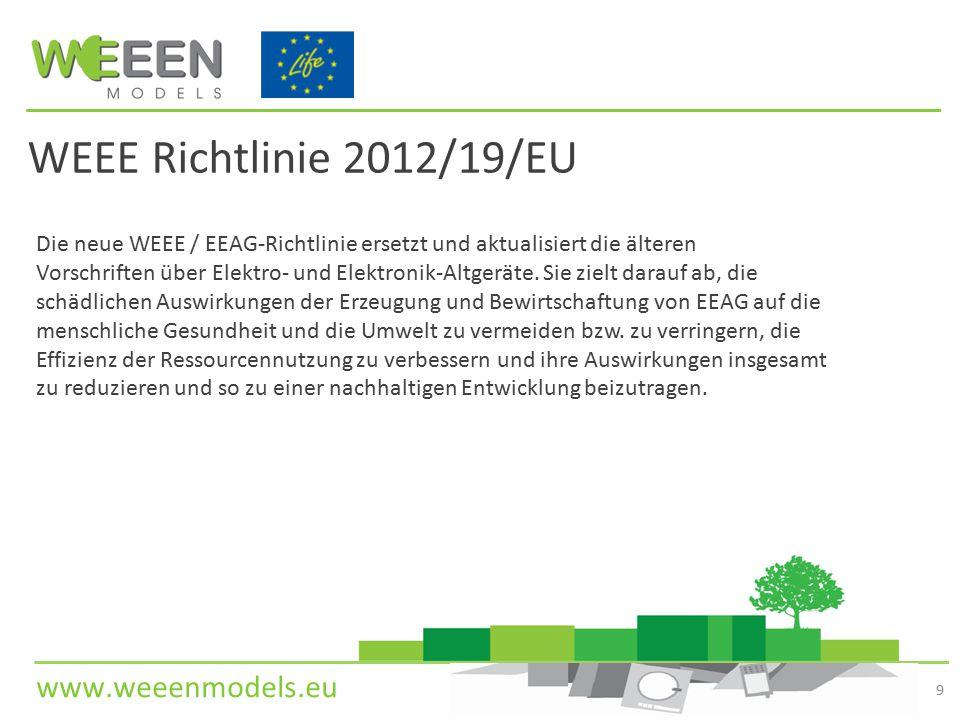 WEEE Richtlinie 2012/19/EU Die neue WEEE / EEAG-Richtlinie ersetzt und aktualisiert die älteren.
