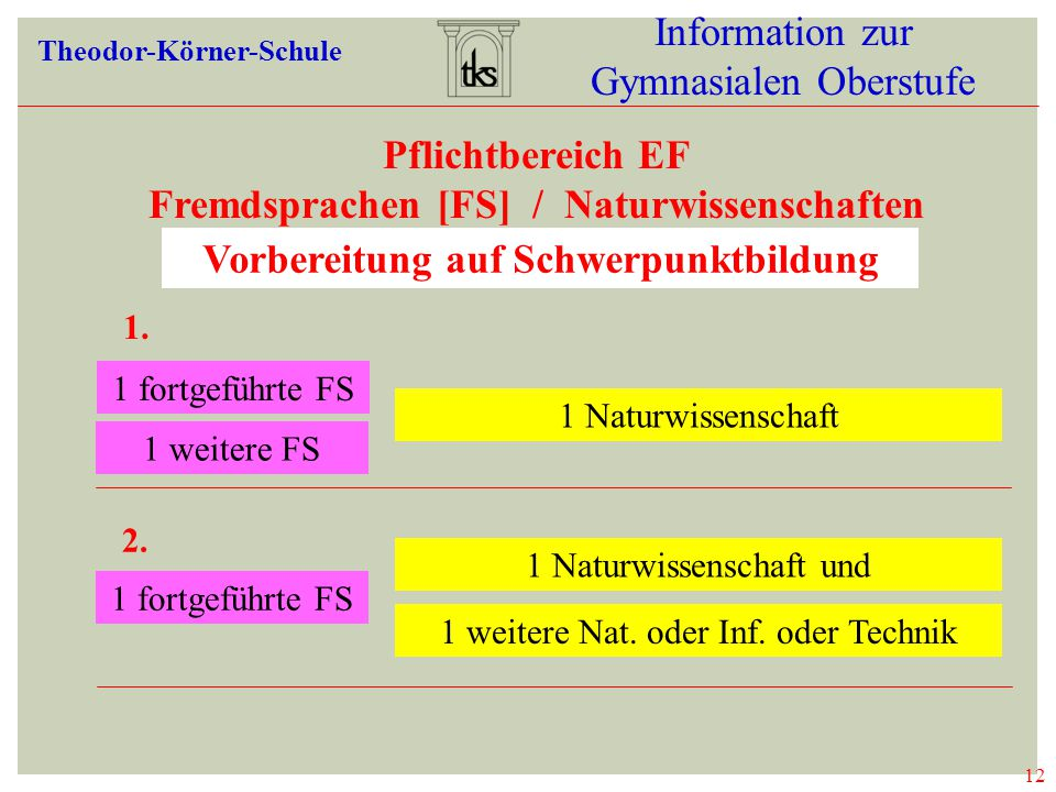 Information zur Gymnasialen Oberstufe
