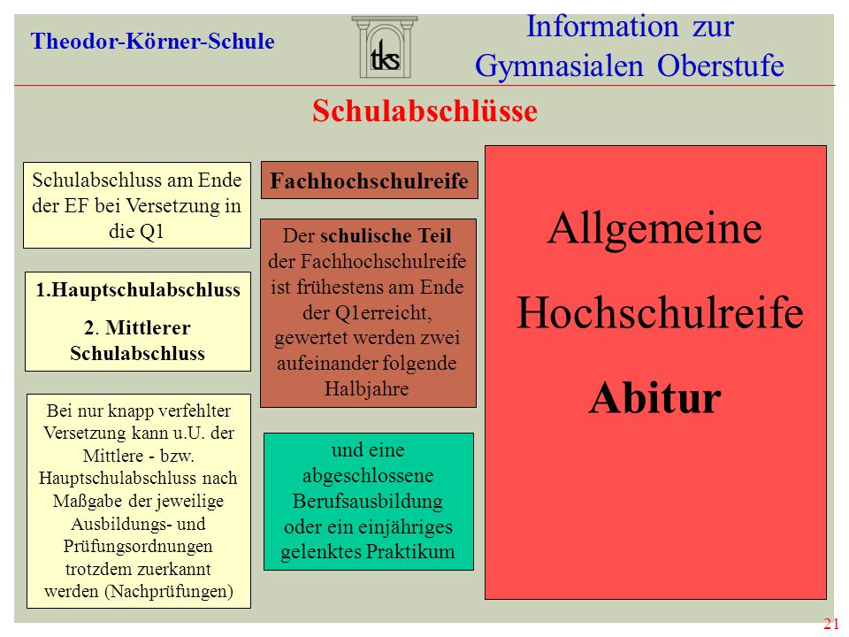 Allgemeine Hochschulreife Abitur Information zur Gymnasialen Oberstufe