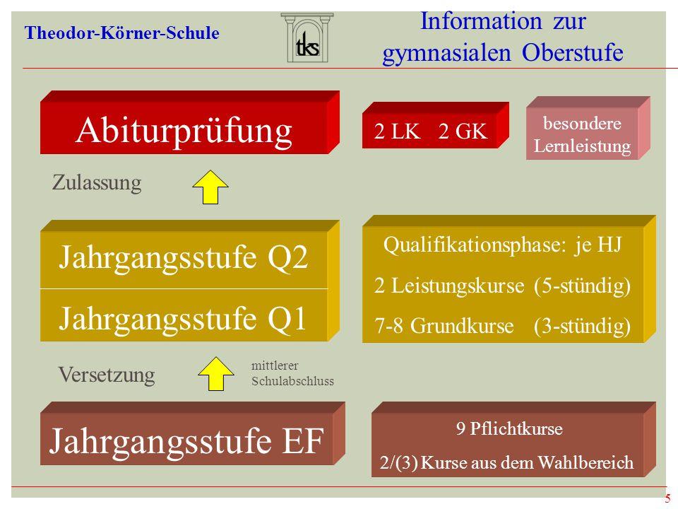 Abiturprüfung Jahrgangsstufe EF Jahrgangsstufe Q2 Jahrgangsstufe Q1