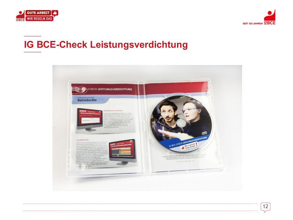 IG BCE-Check Leistungsverdichtung