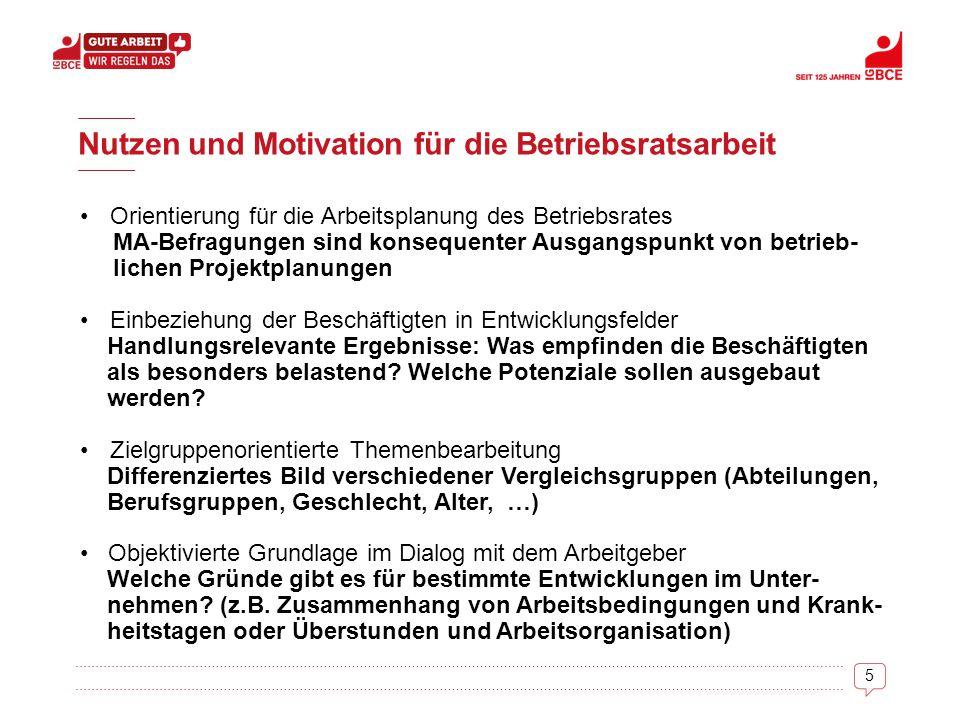 Nutzen und Motivation für die Betriebsratsarbeit