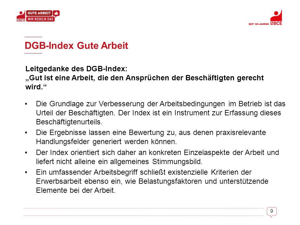"""DGB-Index Gute Arbeit Leitgedanke des DGB-Index: """"Gut ist eine Arbeit, die den Ansprüchen der Beschäftigten gerecht wird."""