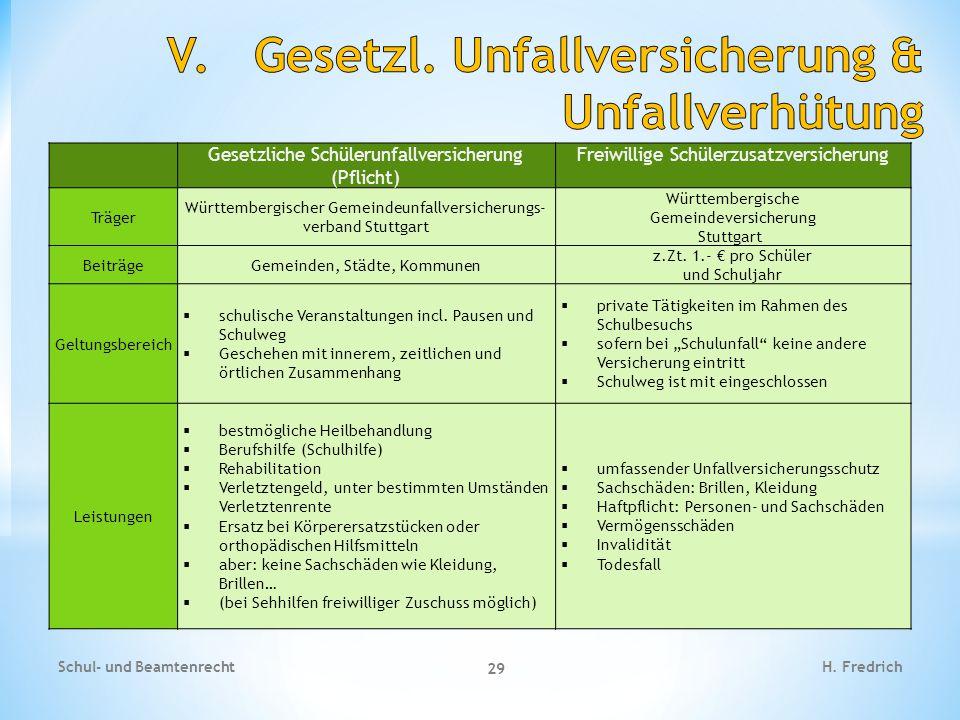 V. Gesetzl. Unfallversicherung & Unfallverhütung